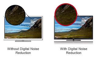 Buy Sony BRAVIA 66 cm (26) LCD KLV-26BX350 Television Online at Best