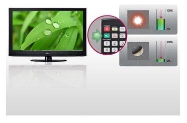 LG 22LB480A 55 cm (22) Full HD LED Television