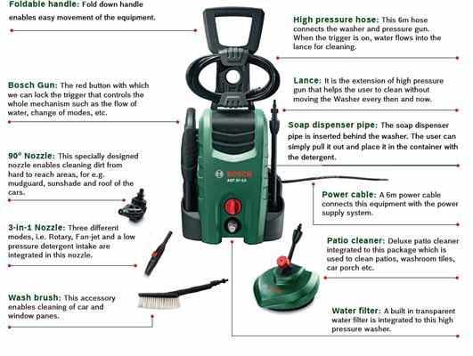 Bosch Aquatak Aqt 37 13 Plus Home And Car Pressure Washer Buy