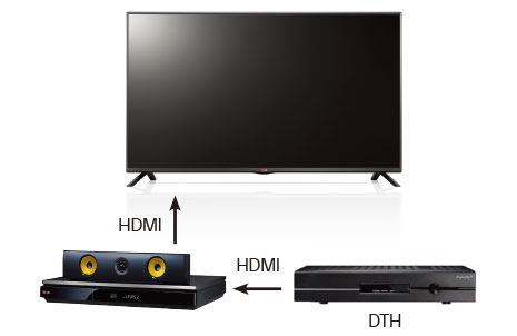 Buy LG DH6230S 5.1 DTH Home Theatre System Online at Best Price in ...
