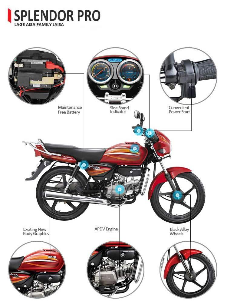 Hero Honda Splendor Pro Wiring Diagram